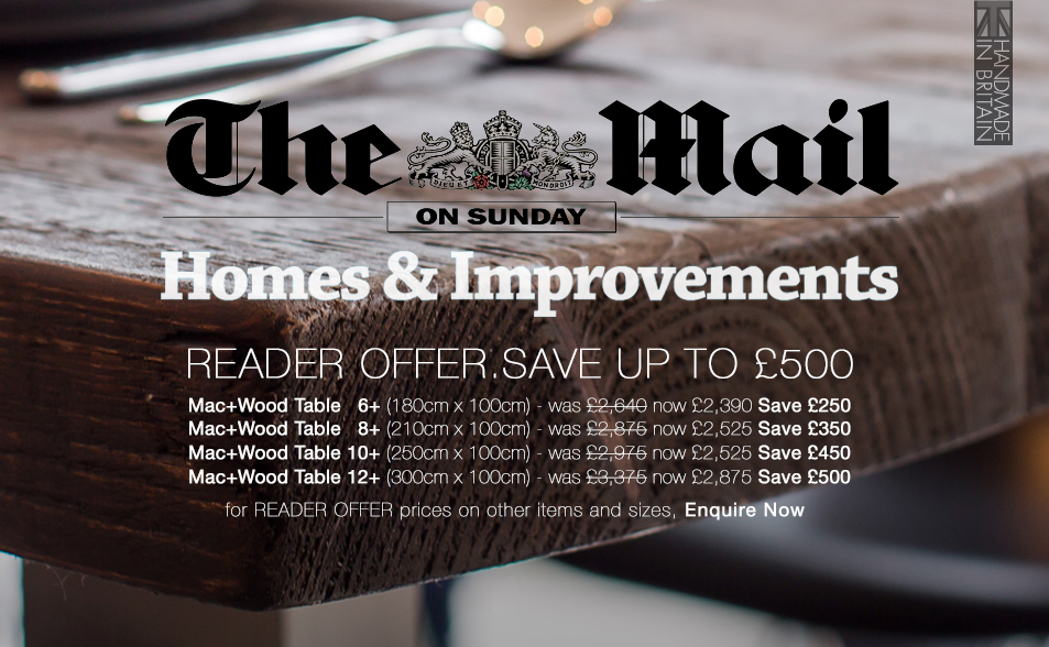 Mail-on-Sunday-homes-and-improvements
